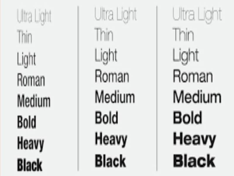 Helvetica Neue Font Family