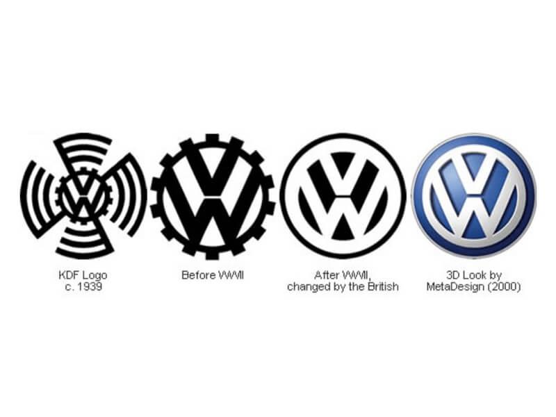 Volkswagen Logo Text Download