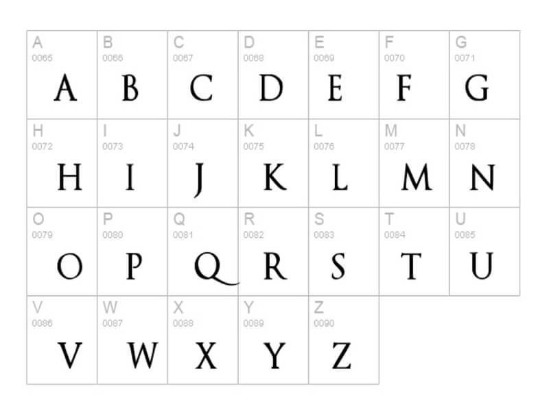 Dark Souls Font Lettering DownloadDark Souls Font Lettering Download