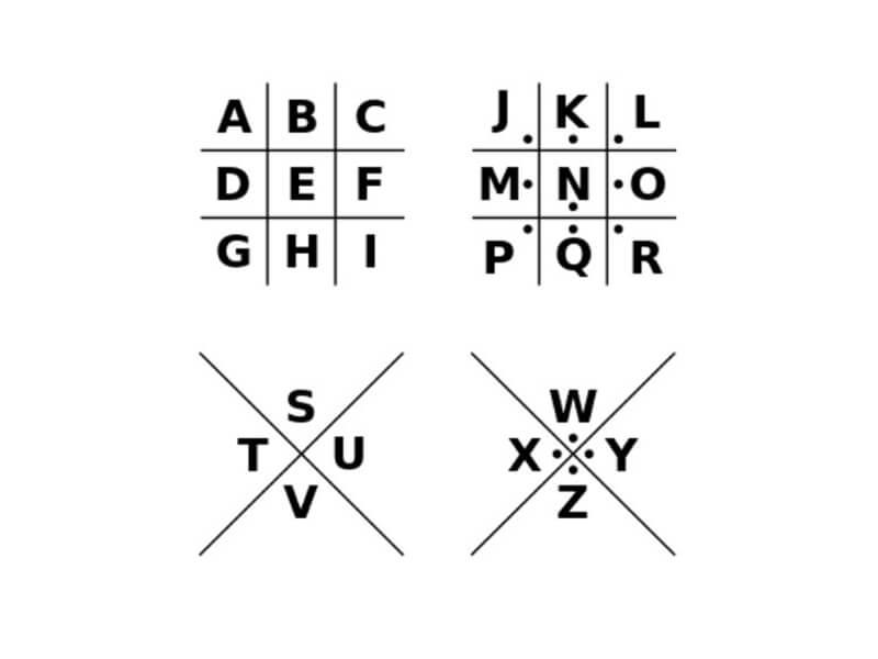 Pigpen Cipher Symbols Understanding