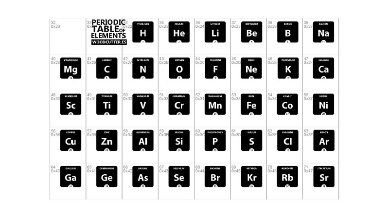Periodic Table Font Family Download