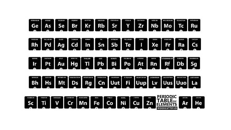 Periodic Table Font Free Download